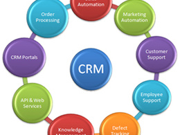 Setup CRM for Sales & Marketing