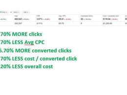 Setup a highly optimised Google adwords PPC account and offer you £150 free credit