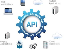 Provide api integration with PHP framework and open sources