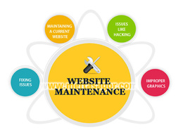 Web maintenance Fix / repair / change or add anything for you
