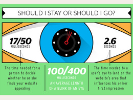 Design a nice vector infographic that attracts audience :)