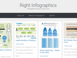 Post your infographic to 25 Infographic Directories
