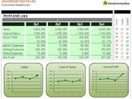 Create best excel spreadsheet and database dashboard for you.