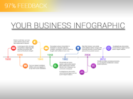 Design a Timeline Infographic for your Business