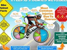Design Stunning Eye Catching Infographics or redesign old with unlimited revisions