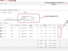 Set up, analyze, audit, & optimize your AdWords Campaigns