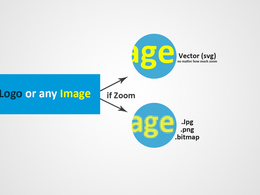 Create a Vector SVG of your png, jpg or bitmap image (5 images) for 10$