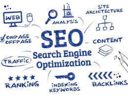 Evaluate the strength of your SEO on your website and suggest improvements