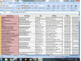 Do web research and input 100 entries onto a spreadsheet
