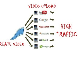 Create text professional business video presentation & submit in TOP 5 video submissi