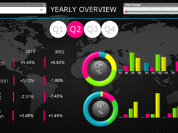 Design your interactive business dashboard