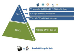Build high quality SEO Link Pyramid to help with your seo