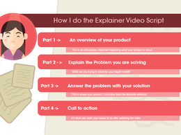 Write a 60-second (135 - 150 words) explainer video script