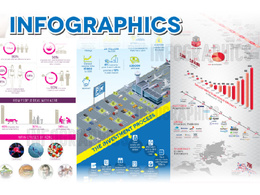 Design an Infographic with Unlimited & Free Revisions.
