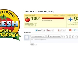 Provide you 60 genuine Rotten Tomatoes AUDIENCE Scores