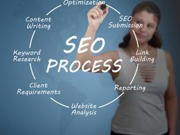 Give you Penguin 3.0 Safe 30+ Web 2.0 & Forum Profile Links PR5-PR9