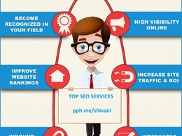 Write a SEO Optimizedpress release and submit to PRBuzz plus 25 top pr Network
