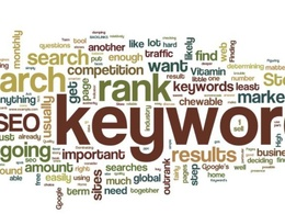Do Professional keywords research to find the best keywords for your Website