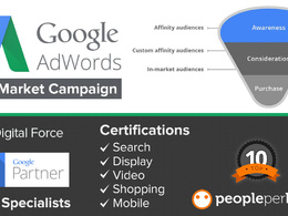 In-Market Audience Targeting- Adwords Display Network Campaign