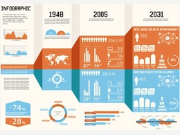 Design stunning infographic / infographics with unlimited revisions