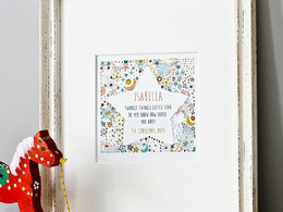 Design your personalised invitation for your special occasion