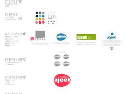 Design a budget express logo