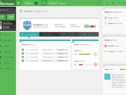 Ux design your website, web app or dashboard.