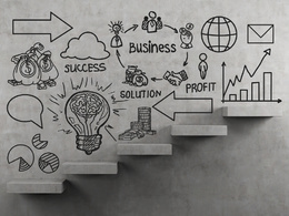 Write a business plan, including market analysis and summary financials