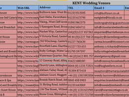 Provide 1500 Contacts Kent,East & West Sussex,Surrey Wedding Venues & Hotels
