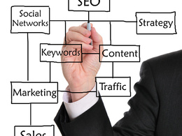 Be your digital marketing consultant