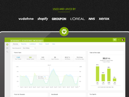 Customise your Zendesk Help Centre & Knowledge Base - Instant Demo Available
