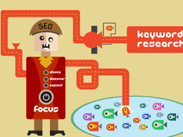Do Keyword research & Provide 20 Profitable Keywords for your Website