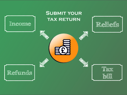 Prepare and submit your self Assessment tax Return.