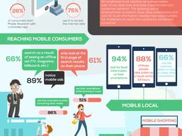 Design a best Info graphic