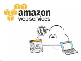 Install WordPres on AWS EC2