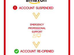 Re-open your Amazon account if it was suspended