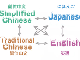 Translate upto 700 English words into Japanese / Mandarin Chinese / Cantonese