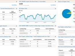 Setup Google Analytics with a Custom Dashboard