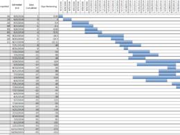 Create a Gantt chart in excel
