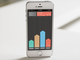 Produce a user interface for mobile apps