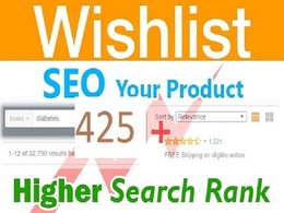 Do The Latest Amazon  (TOS) friendly 425 Wishlist for better Products Ranking
