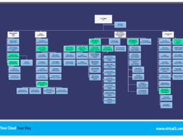 Create 1 page Visio Organisation Chart or Family Tree