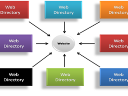 Submit Your Website Listing To 10 Authority Web Directories