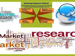 Do deep web research and market research report