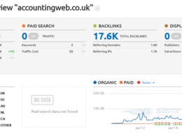 Write a guest post for you at Accountingweb.co.uk (Only Finance Content)