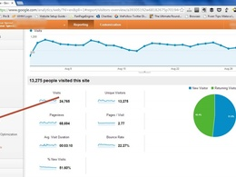 Drive REAL targeted traffic to your Website / Blog or Any URL