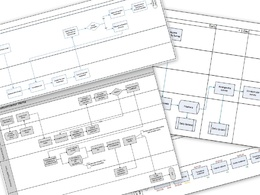 Document your business process using MS Visio to very high professional standard