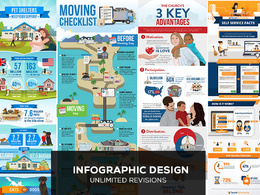 Design unique and stunning infographic(s) - unlimited revisions