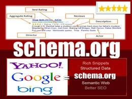 Integrate rich snippet schema structured data