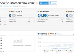 Write a guest post at Customerthink.com, DA 63 & Do follow